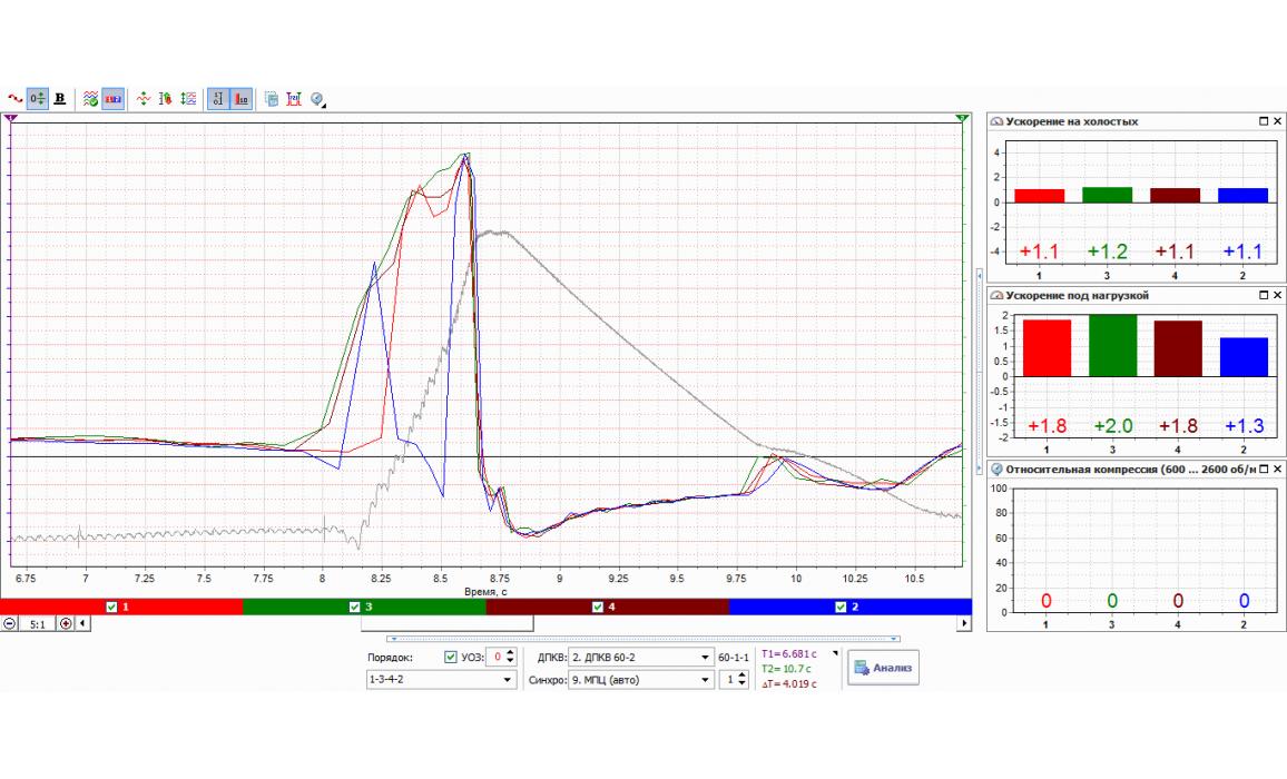 Неисправность системы зажигания - Сигнал ДПКВ + Syncro - Renault - Logan II 2012- : Image 2