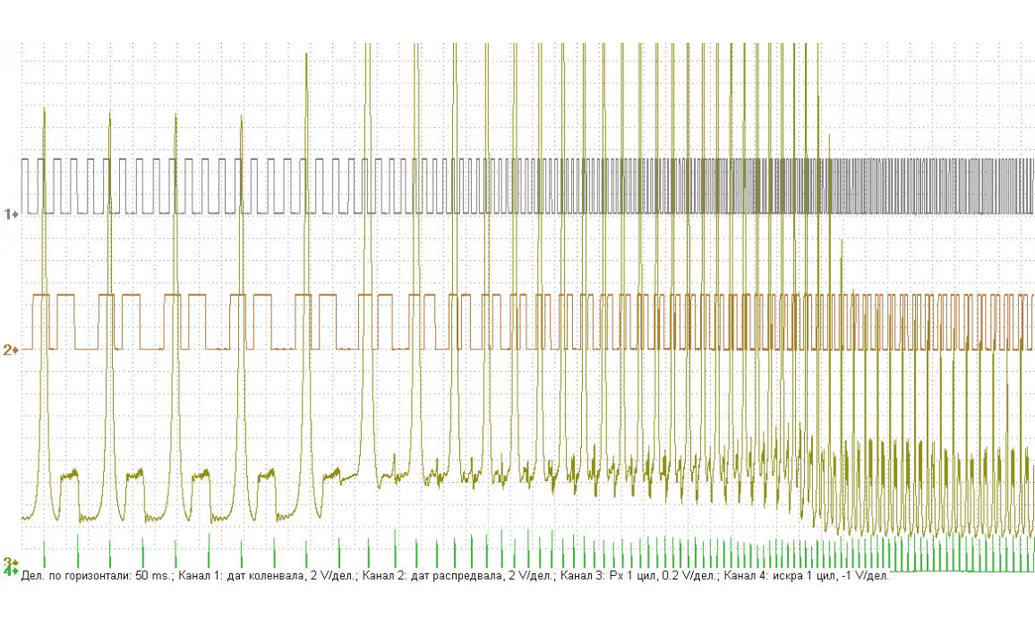 Good timing - CKP, CKM & in-cylinder pressure - Mitsubishi - Lancer 2000–2007 : Image 1