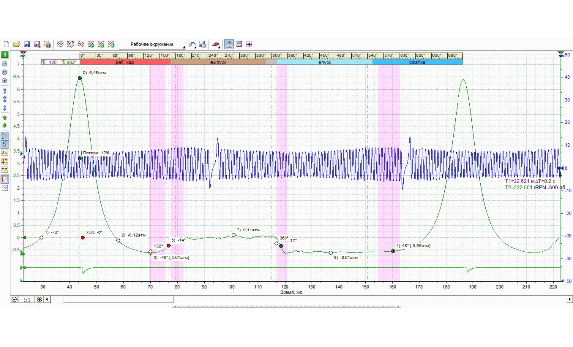 Провернут задающий диск ДПКВ - Давление в цилиндре - VAZ - 2112 1998-2008 : Image 3
