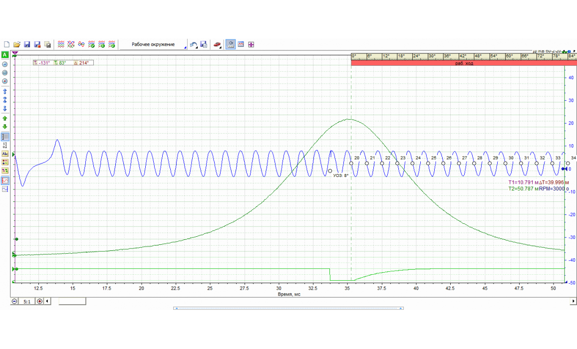 Good - In-cylinder pressure - VAZ - 2112 1998-2008 : Image 2
