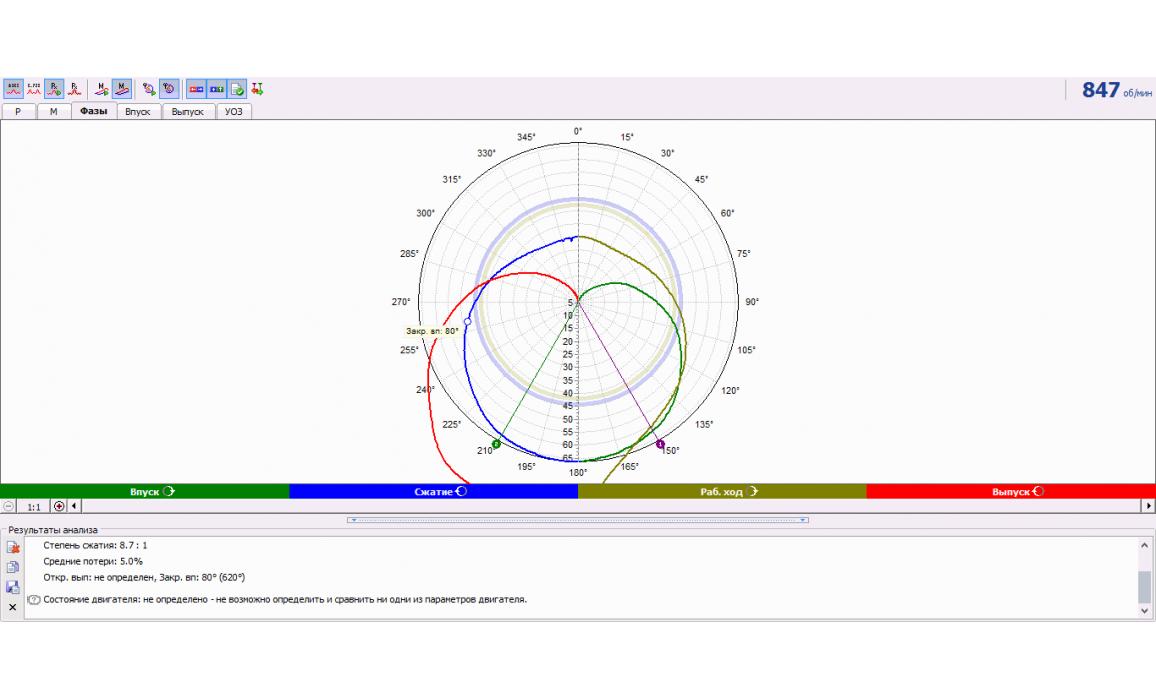 Known Good-In-cylinder pressure analysis / Px Script-ВАЗ-2109 1987-2004 : Image 2
