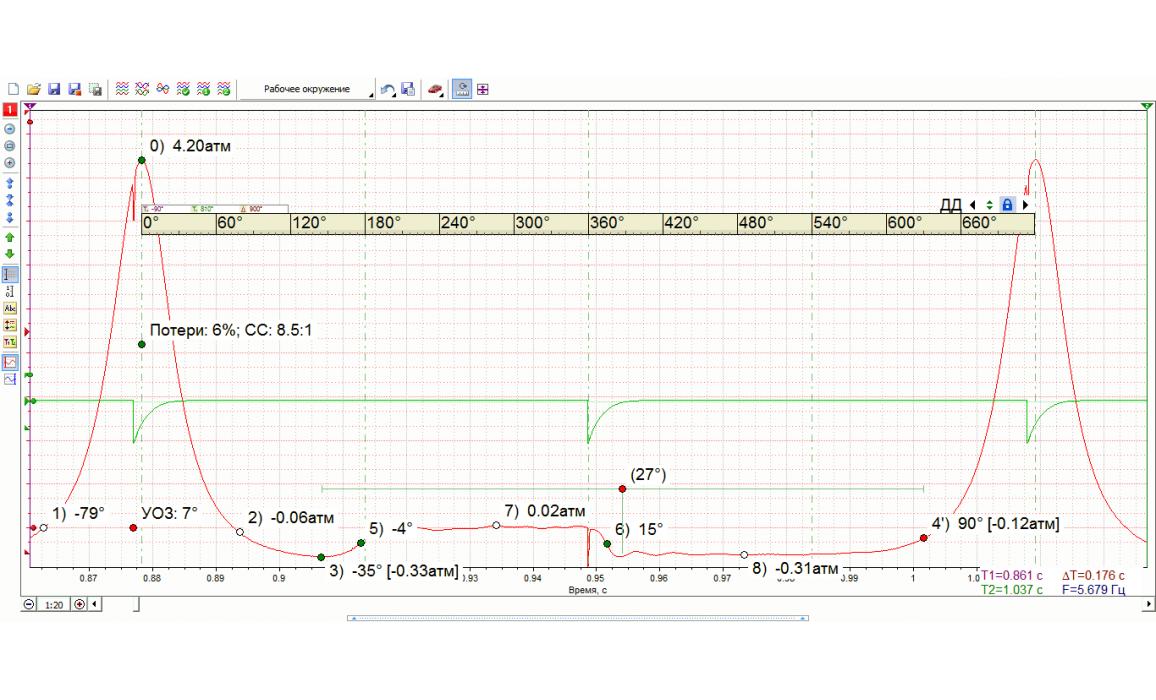 Known Good-In-cylinder pressure analysis / Px Script-ВАЗ-2109 1987-2004 : Image 1