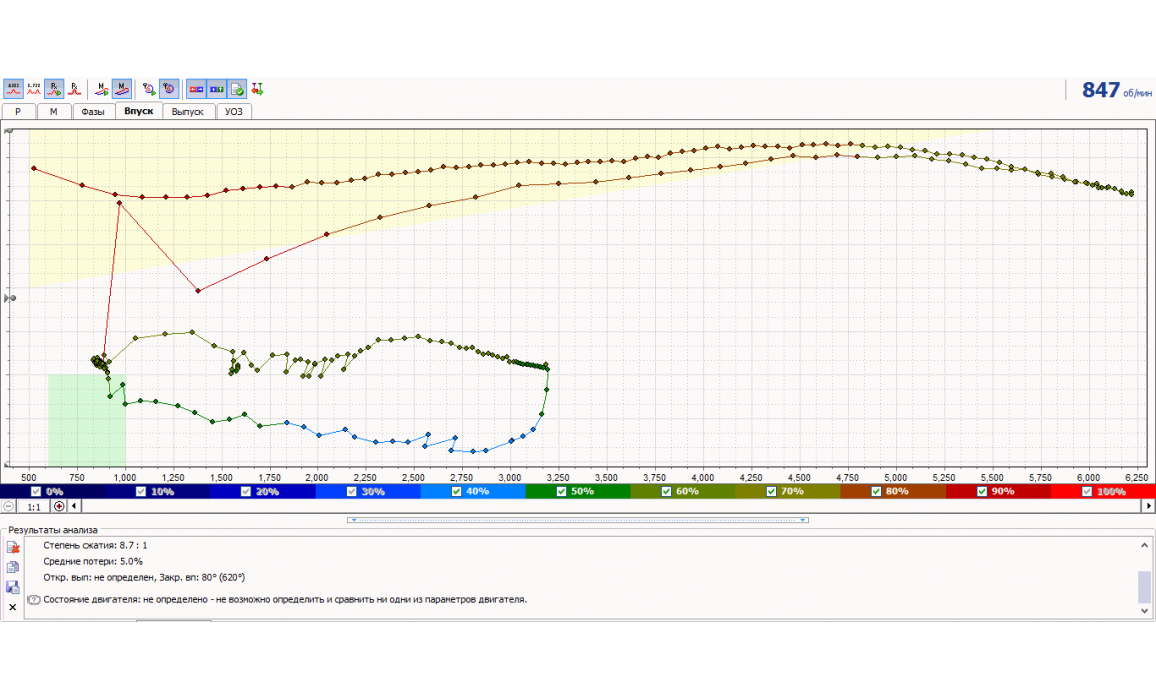 Known Good-In-cylinder pressure analysis / Px Script-ВАЗ-2109 1987-2004 : Image 3