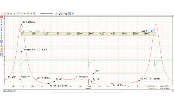 Эталон-Тест Px / Анализ давления в цилиндре-ВАЗ-2109 1987-2004 : Image 1
