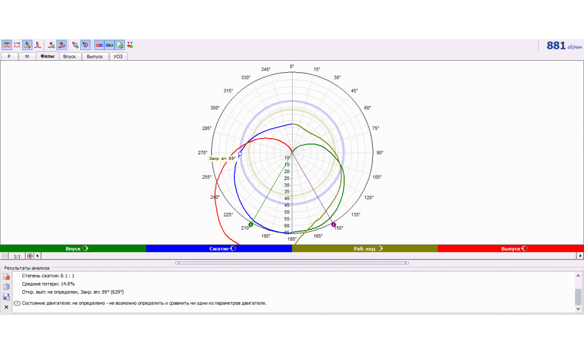 Отклонение компрессии-Тест Px / Анализ давления в цилиндре-ВАЗ-2109 1987-2004 : Image 3