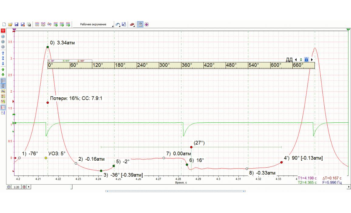 Отклонение компрессии-Тест Px / Анализ давления в цилиндре-ВАЗ-2109 1987-2004 : Image 1