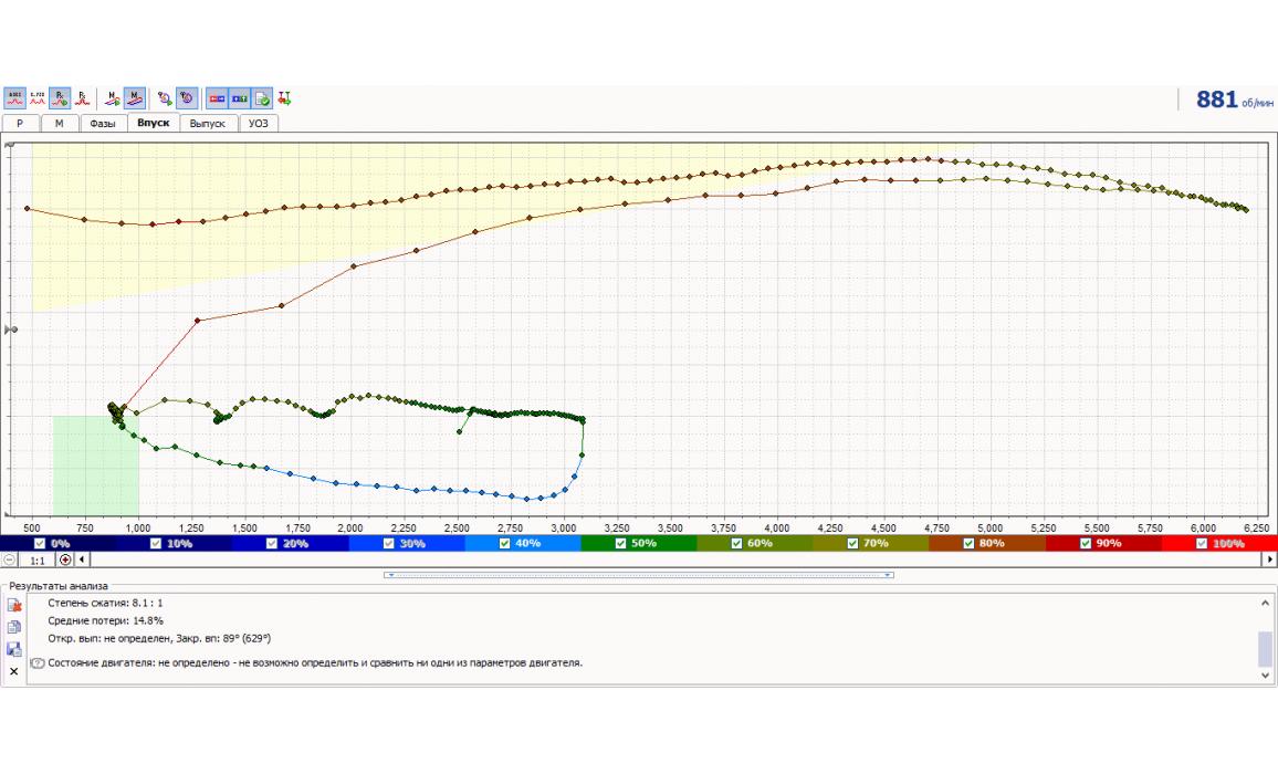 Отклонение компрессии-Тест Px / Анализ давления в цилиндре-ВАЗ-2109 1987-2004 : Image 2