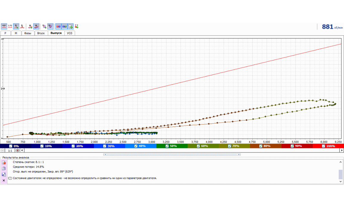 Отклонение компрессии-Тест Px / Анализ давления в цилиндре-ВАЗ-2109 1987-2004 : Image 4