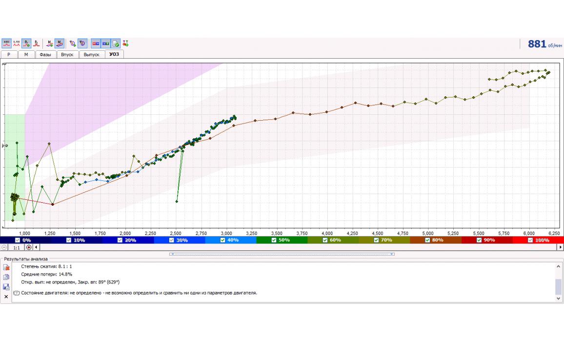 Отклонение компрессии-Тест Px / Анализ давления в цилиндре-ВАЗ-2109 1987-2004 : Image 5