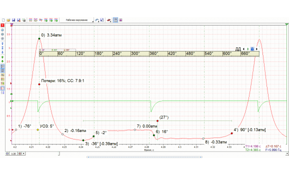 Low compression-In-cylinder pressure analysis / Px Script-ВАЗ-2109 1987-2004 : Image 1
