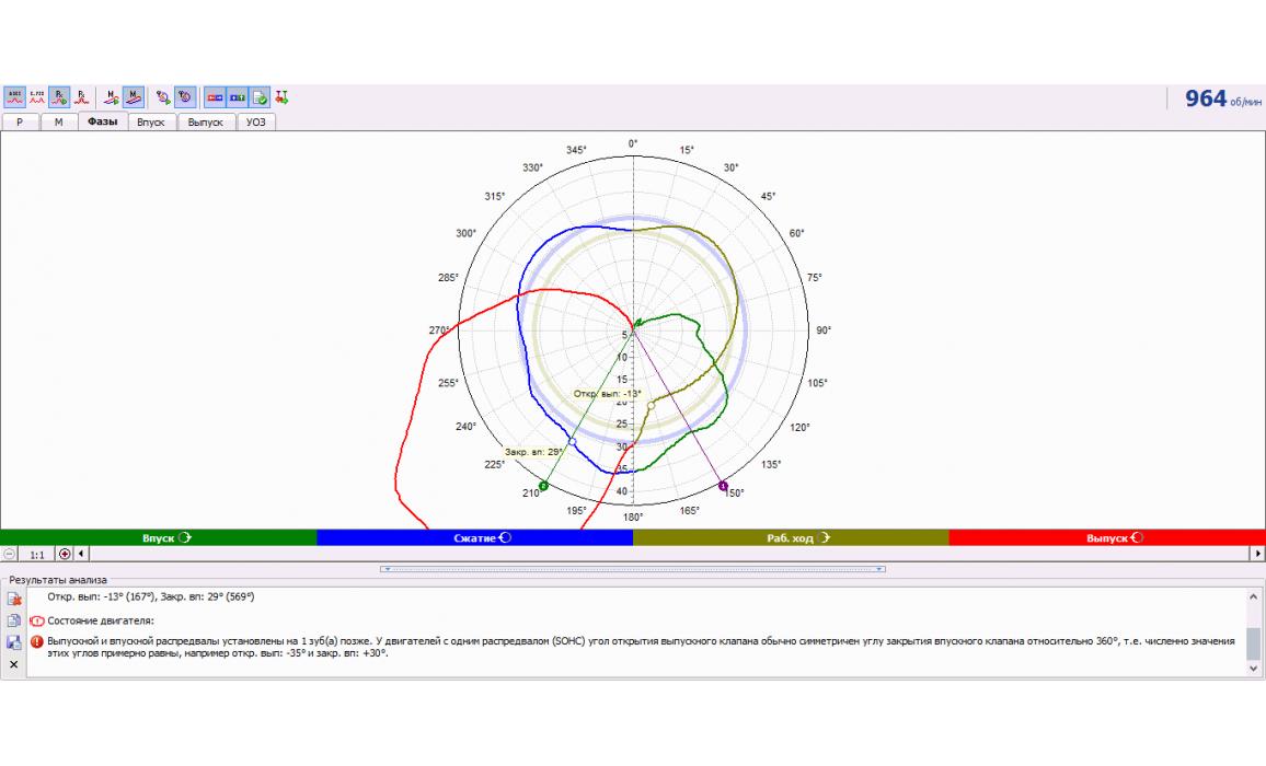 Отставание распредвалов - Тест Px / Анализ давления в цилиндре - Daewoo - Matiz 2000-2004 : Image 3