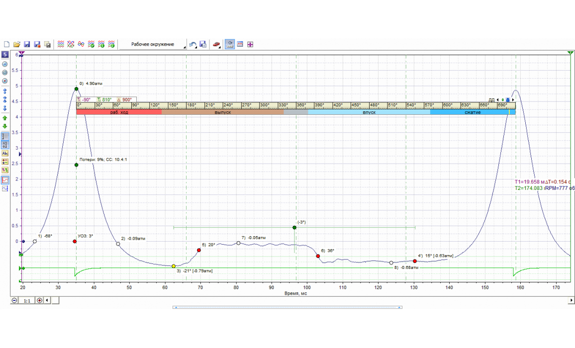 Отставание распредвалов - Тест Px / Анализ давления в цилиндре - Daewoo - Matiz 2000-2004 : Image 4