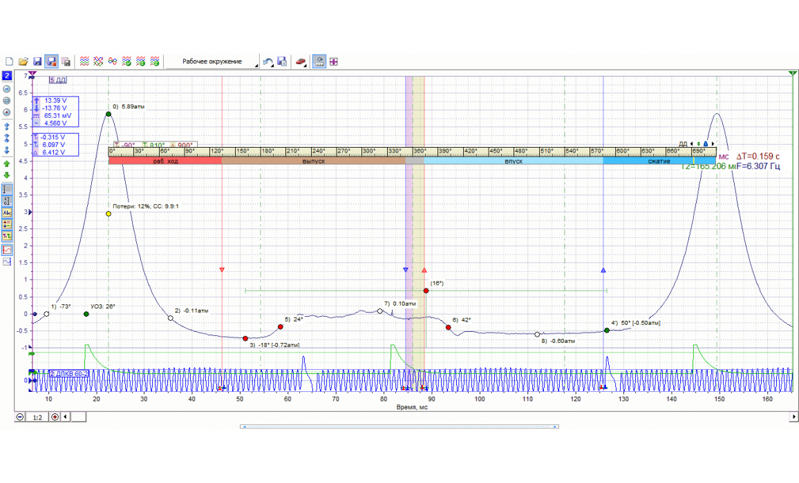 CAM retard - In-cylinder pressure - GAZ - 3302 Газель 1994-2010 : Image 2