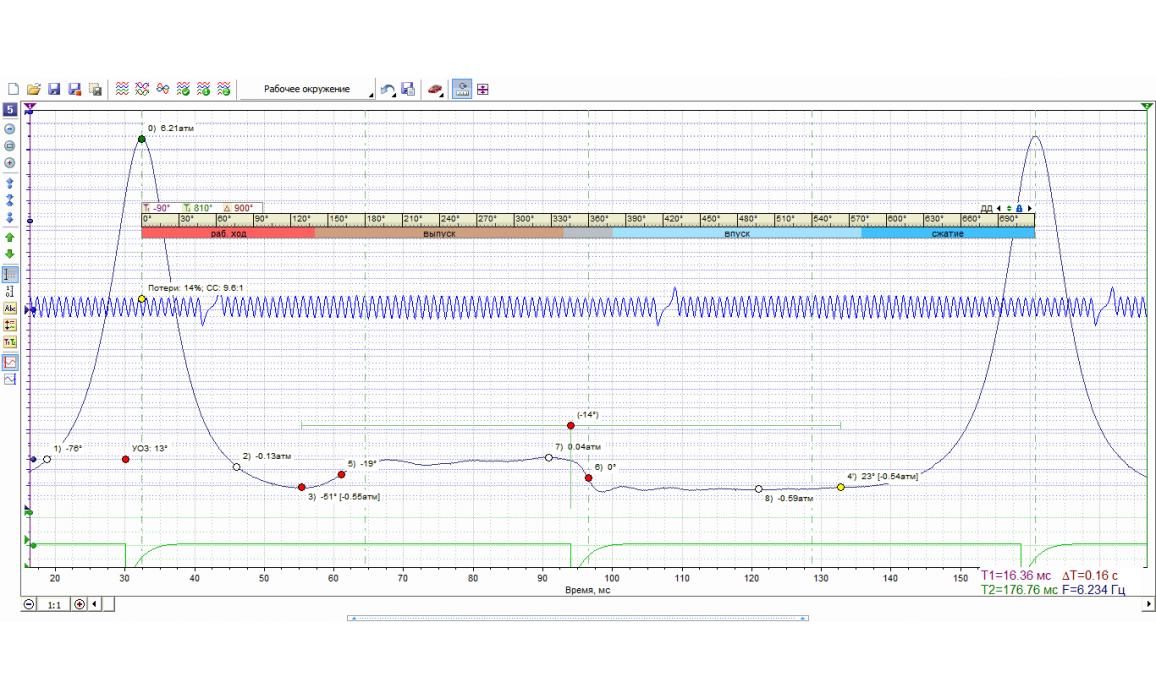 Эталон - Тест Px / Анализ давления в цилиндре - ВАЗ - Niva 1977-2017 : Image 4