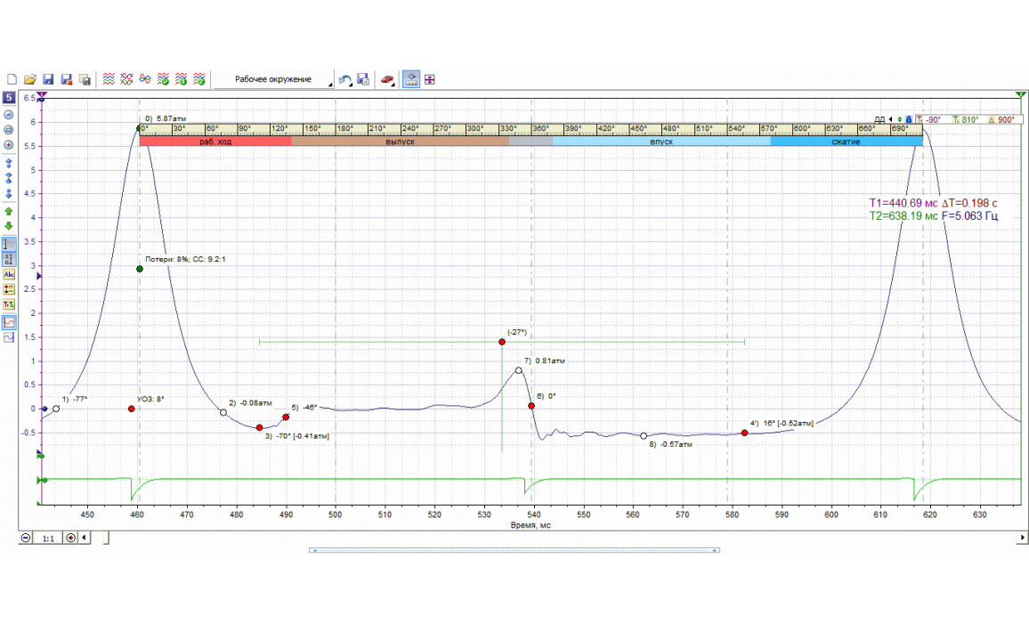 CAM advance - In-cylinder pressure analysis / Px Script - Volvo - S40 1995-2004 : Image 5