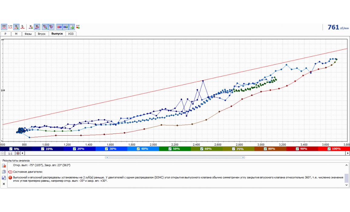 CAM advance - In-cylinder pressure analysis / Px Script - Volvo - S40 1995-2004 : Image 2