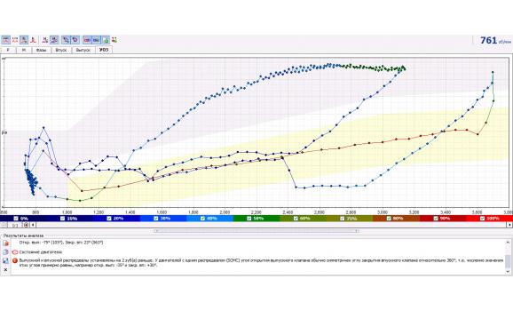 CAM advance - In-cylinder pressure analysis / Px Script - Volvo - S40 1995-2004 : Image 1