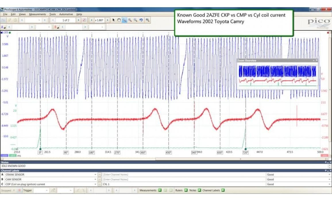 Эталон синхронизации-Сигнал ДПКВ + ДПРВ-Toyota-Camry 2001-2006 : Image 1