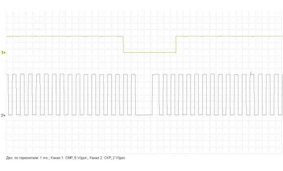 Эталон синхронизации - Сигнал ДПКВ + ДПРВ - VW - Sharan 1995-2010 : Image 1
