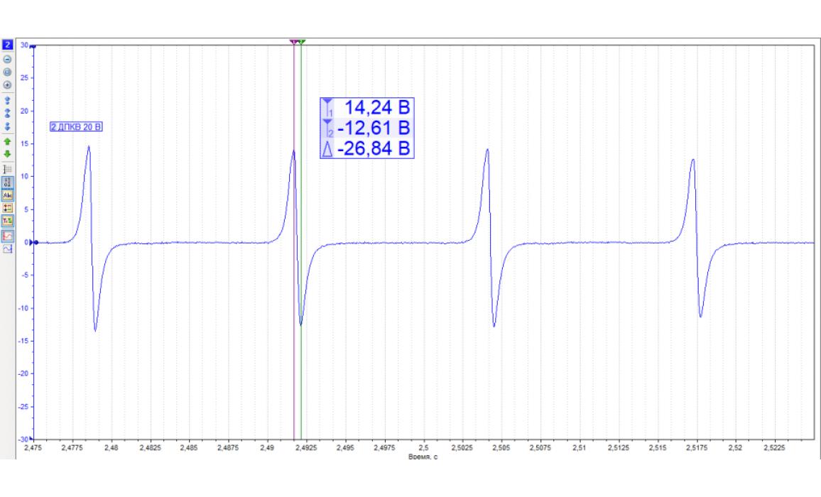 Эталон - Выходное напряжение - Audi - A6 (C5) 1997-2004 : Image 1