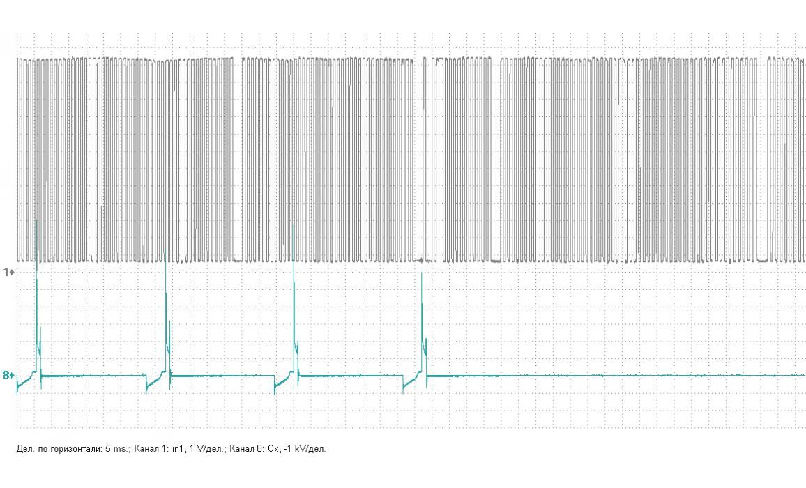 Faulty CKP sensor - Output voltage - VW - Passat B5 1996-2006 : Image 2