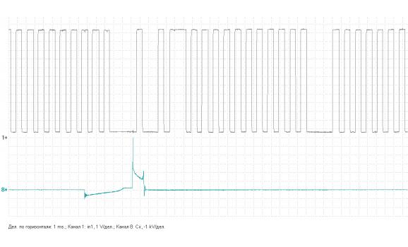 Faulty CKP sensor - Output voltage - VW - Passat B5 1996-2006 : Image 1