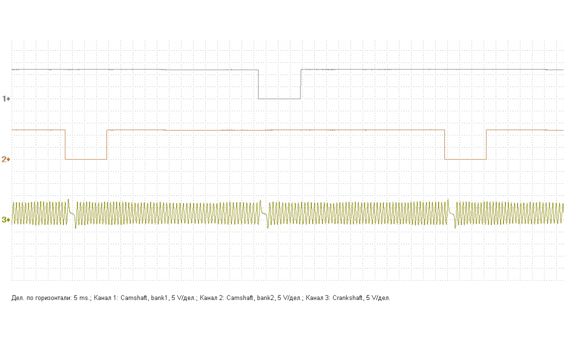 Эталон синхронизации - Сигнал ДПКВ + ДПРВ - Audi - A6 (C5) 1997-2004 : Image 2