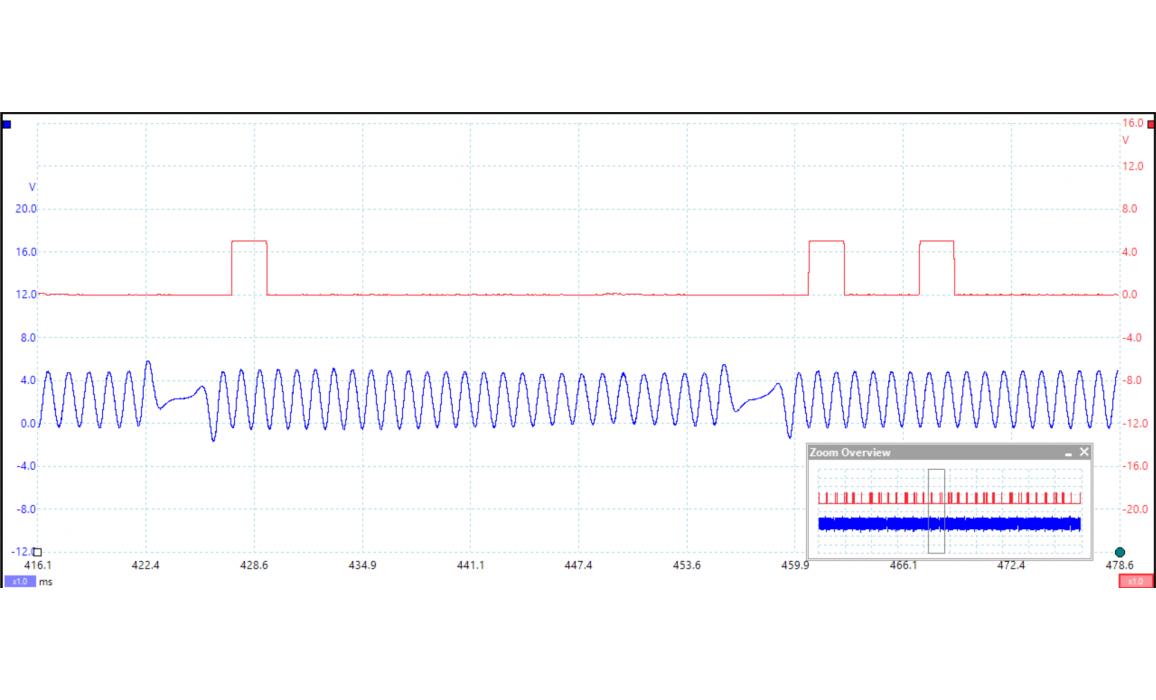 Good timing - CKP & CMP signal - VW - Bora / Jetta 1999-2005 : Image 1