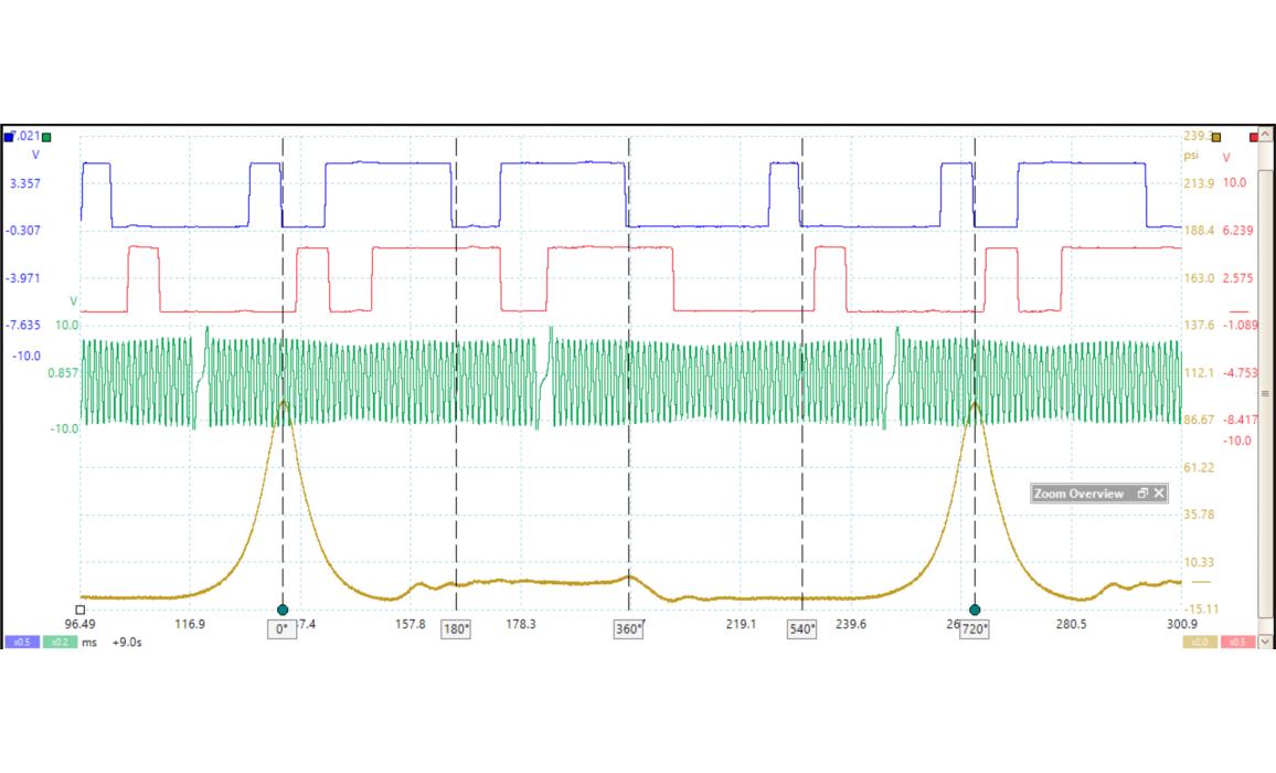 Эталон синхронизации - Сигнал ДПКВ + ДПРВ + ДД - Audi - Q7 (4L) 2005-2015 : Image 3