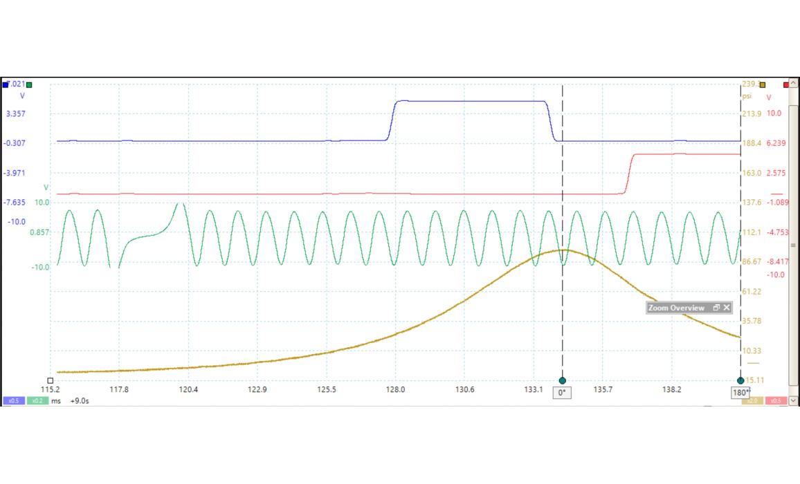 Эталон синхронизации - Сигнал ДПКВ + ДПРВ + ДД - Audi - Q7 (4L) 2005-2015 : Image 2