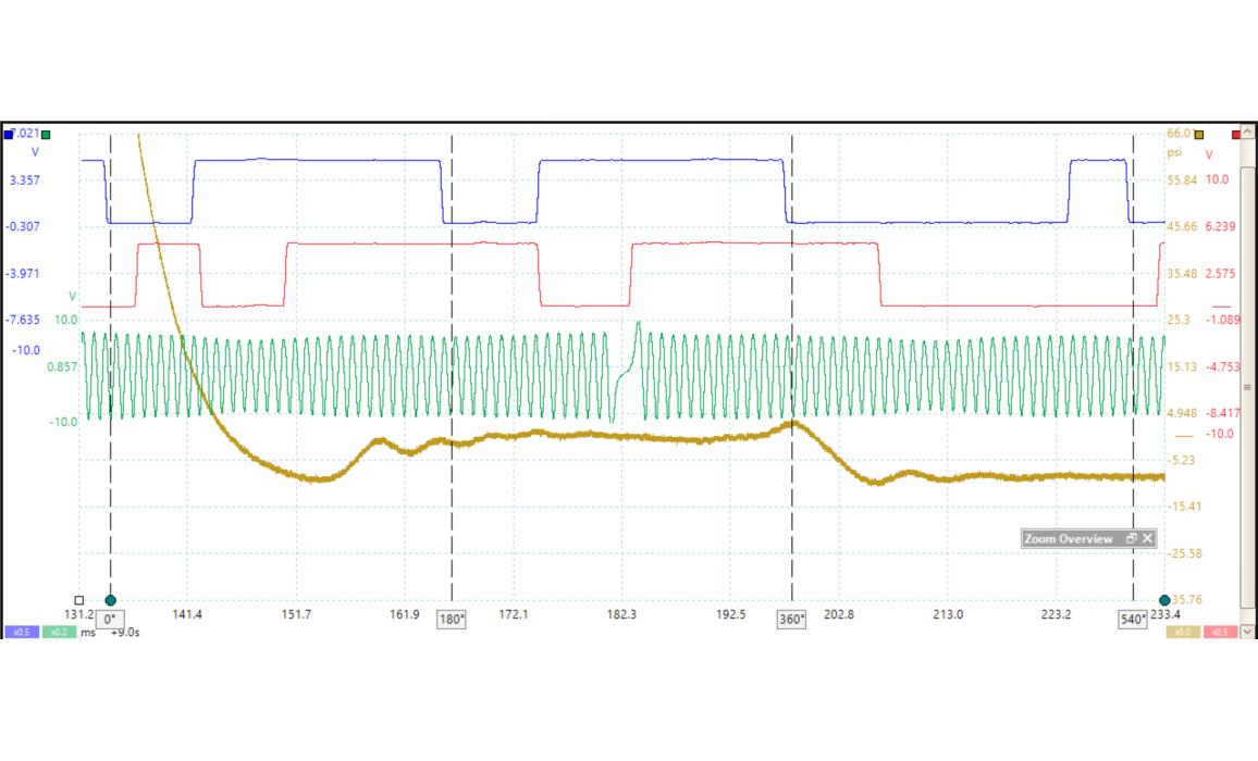 Эталон синхронизации - Сигнал ДПКВ + ДПРВ + ДД - Audi - Q7 (4L) 2005-2015 : Image 1