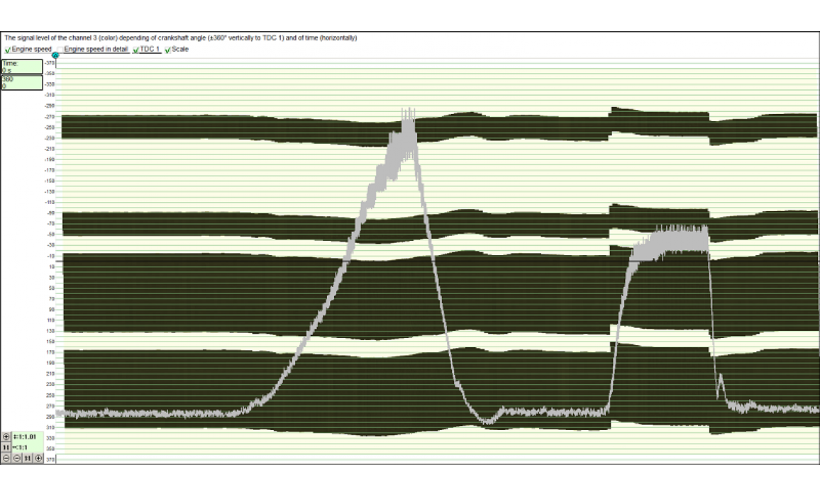 Good timing - CKP & CKM signal - BMW - 1 E81/E82/E87/E88 2004-2013 : Image 3