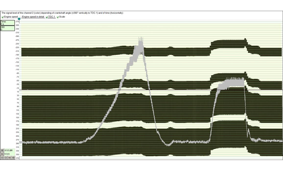 Good timing - CKP & CKM signal - BMW - 1 E81/E82/E87/E88 2004-2013 : Image 4