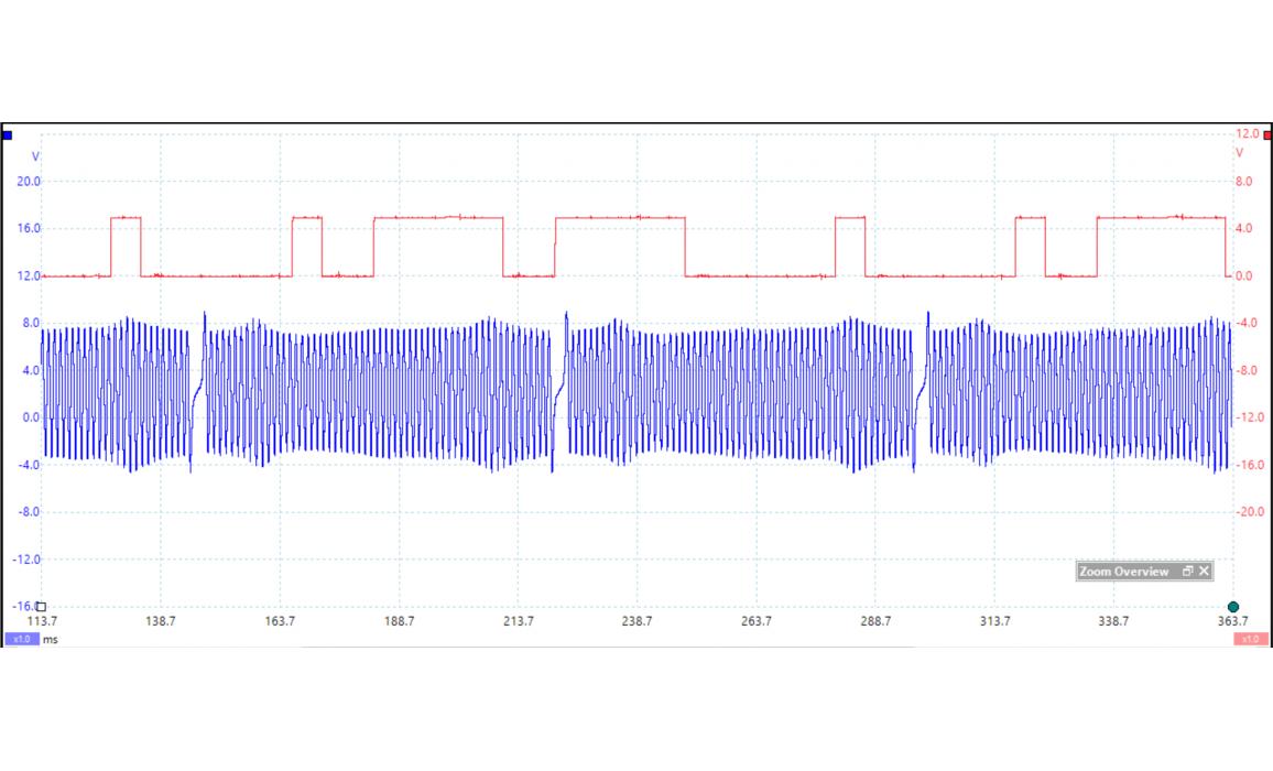 Эталон синхронизации - Сигнал ДПКВ + ДПРВ - Audi - A4 (B7) 2004-2009 : Image 2