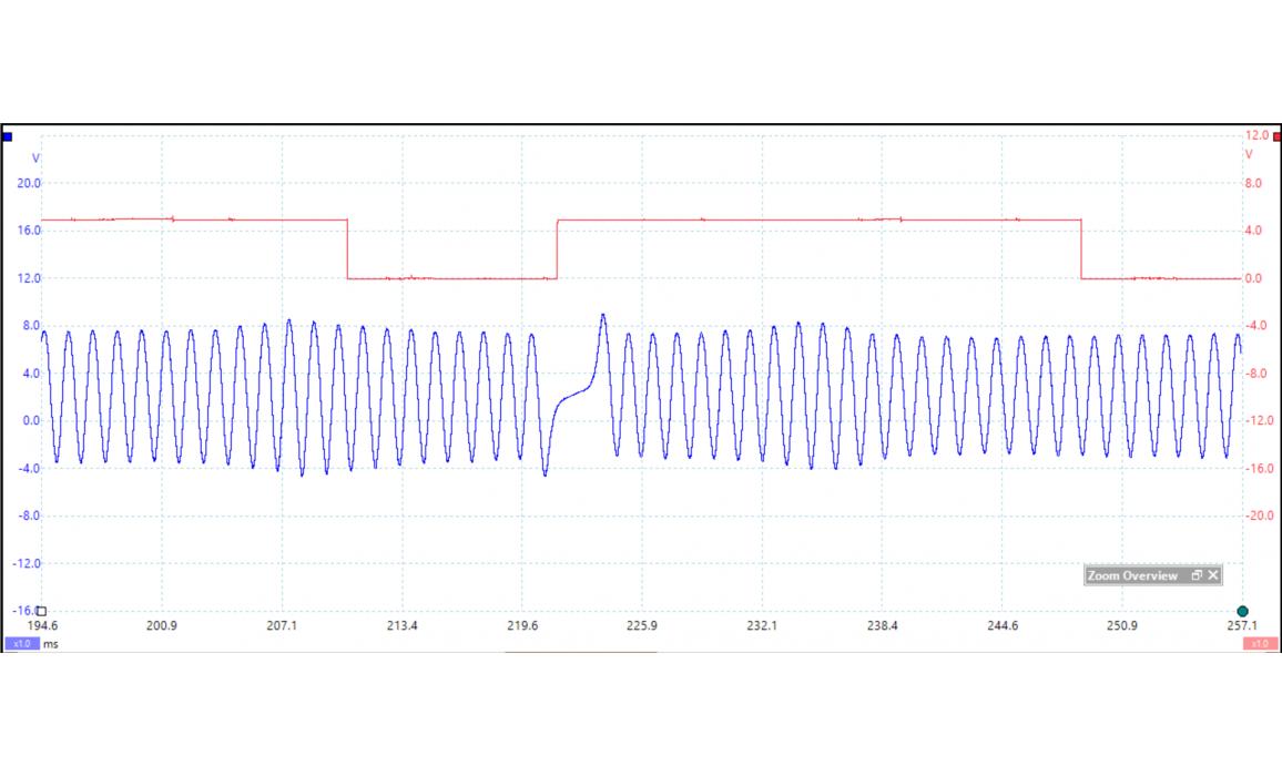 Эталон синхронизации - Сигнал ДПКВ + ДПРВ - Audi - A4 (B7) 2004-2009 : Image 1
