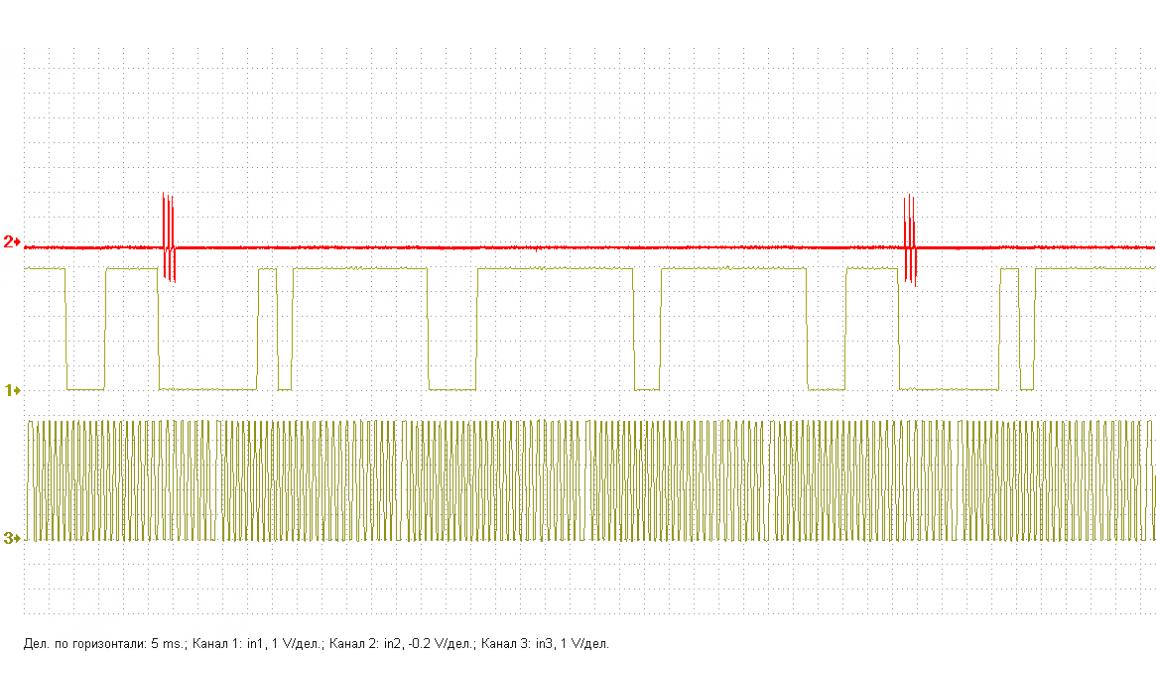 Эталон синхронизации - Сигнал ДПКВ + ДПРВ - VW - Transporter T5 2003–2016 : Image 2