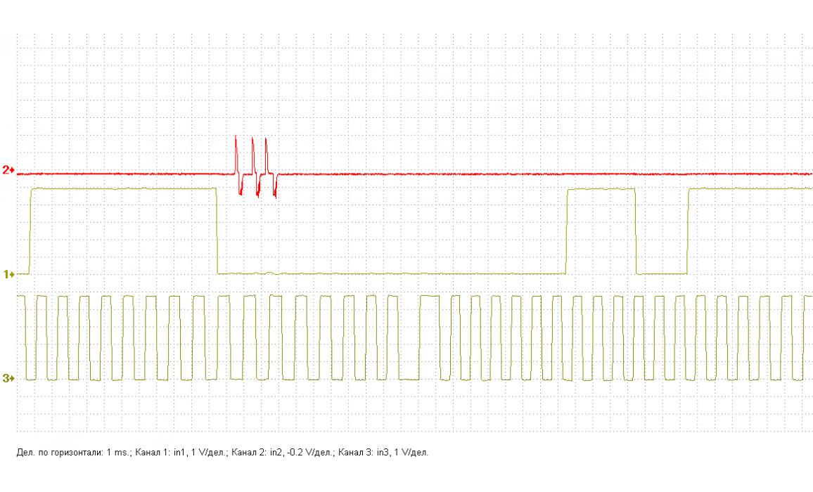 Эталон синхронизации - Сигнал ДПКВ + ДПРВ - VW - Transporter T5 2003–2016 : Image 1