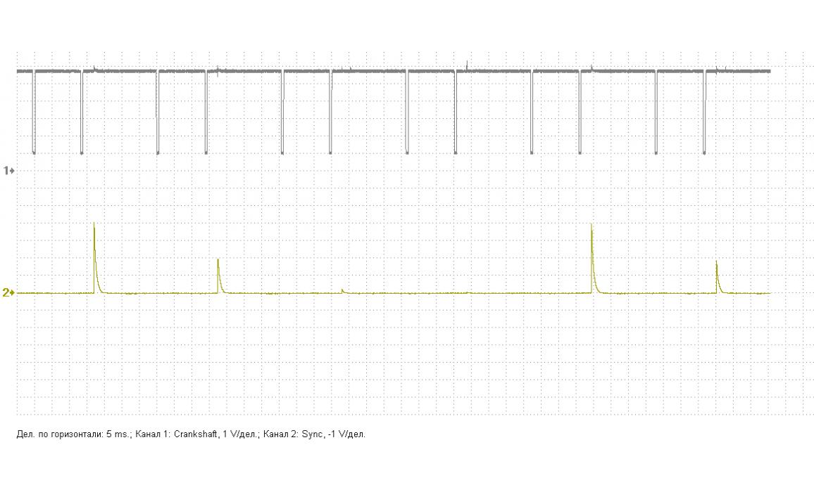 Good - Output voltage & Syncro - Mazda - 323 1998–2003 : Image 2