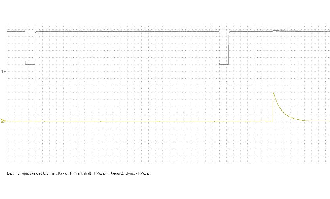 Good - Output voltage & Syncro - Mazda - 323 1998–2003 : Image 1