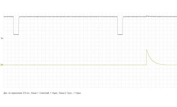 Эталон - Выходное напряжение + Syncro - Mazda - 323 1998–2003 : Image 2