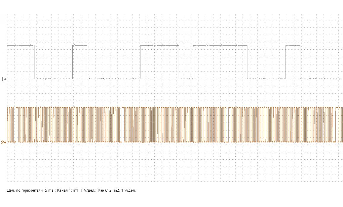 Эталон синхронизации - Сигнал ДПКВ + ДПРВ - KIA - Sorento 2015- : Image 2
