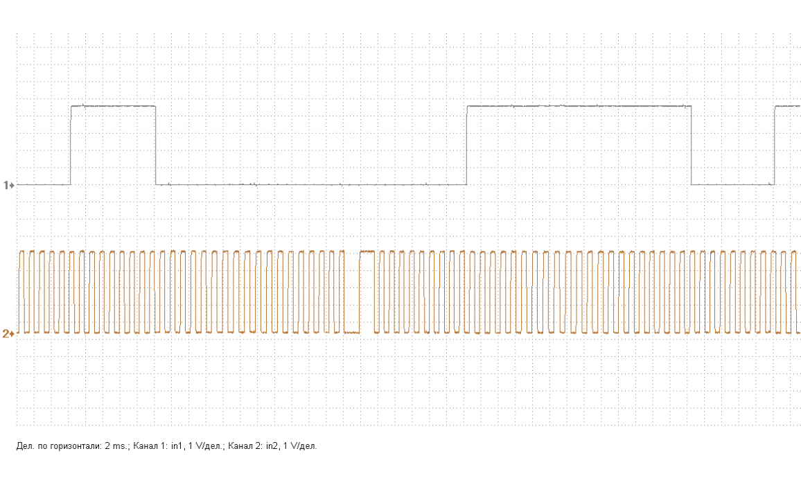Эталон синхронизации - Сигнал ДПКВ + ДПРВ - KIA - Sorento 2015- : Image 1