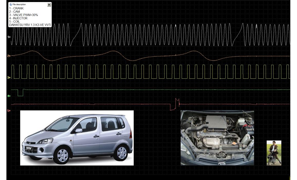Эталон синхронизации - Сигнал ДПКВ + ДПРВ - Daihatsu - YRV 2000-2005 : Image 2