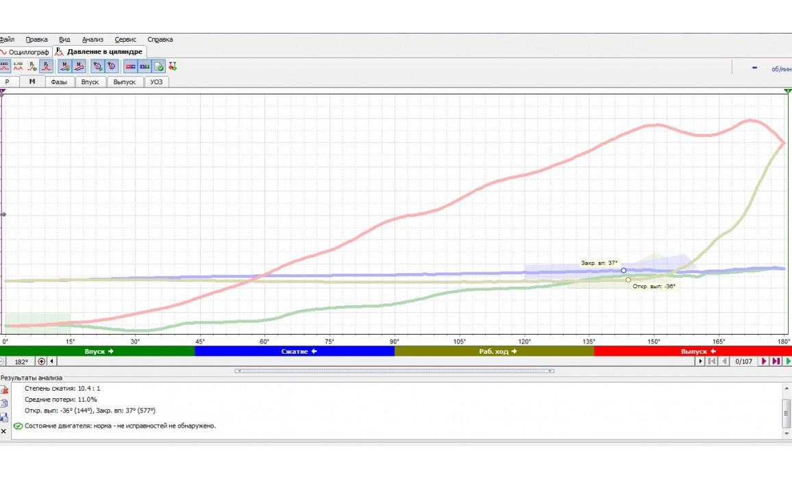 Эталон - Давление в цилиндре - Hyundai - Accent 2005-2010 : Image 1