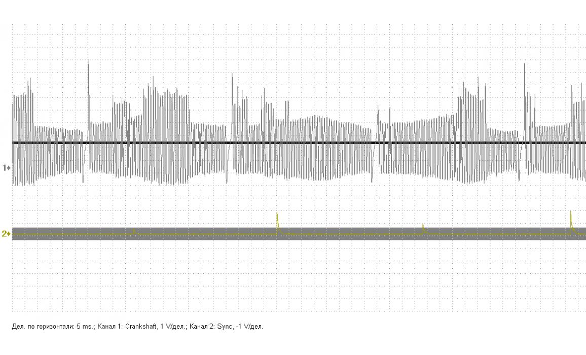 Faulty CKP sensor - Output voltage - Fiat - Doblo 2000-2010 : Image 2