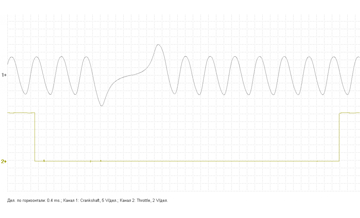 Эталон синхронизации - Сигнал ДПКВ + ДПРВ - ВАЗ - 2110 1995-2007 : Image 1
