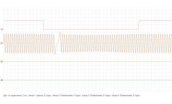 Faulty CMP sensor - CKP & CKM signal - VAZ - 2114 2001-2013 : Image 1