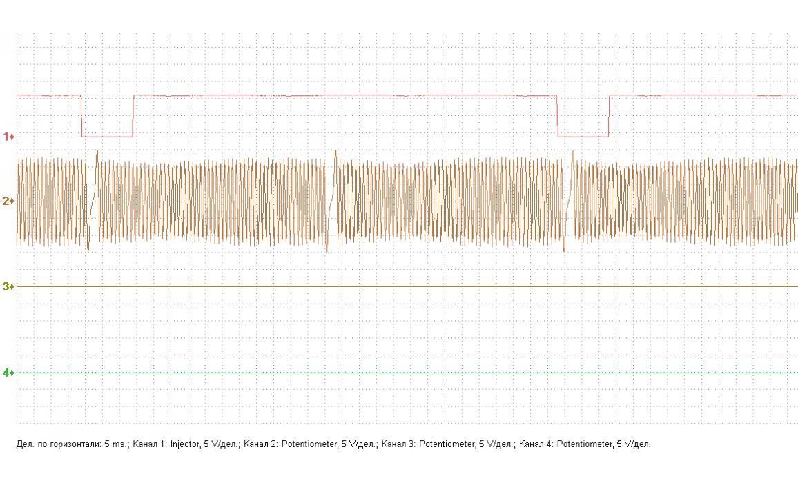 Эталон синхронизации - Сигнал ДПКВ + ДПРВ - ВАЗ - 2114 2001-2013 : Image 1