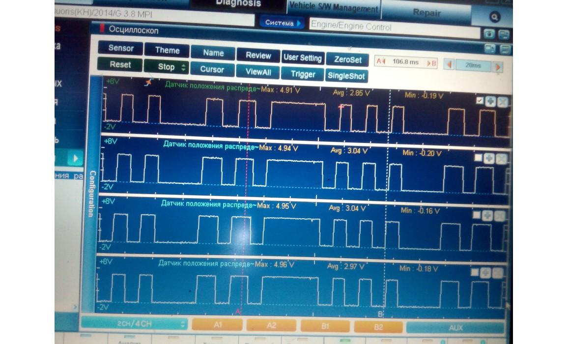 Эталон синхронизации - Сигнал ДПКВ + ДПРВ - KIA - K9 / K900 / Quoris 2012- : Image 2