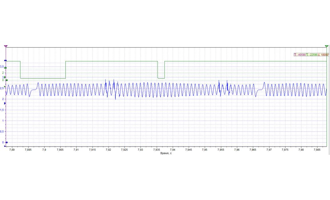 Good timing - CKP & CKM signal - Renault - Laguna II 2001-2007 : Image 1